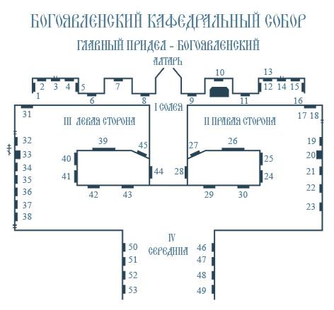 План Елоховского собора