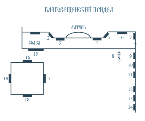 План собора